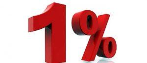 1% SZJA felajánlás